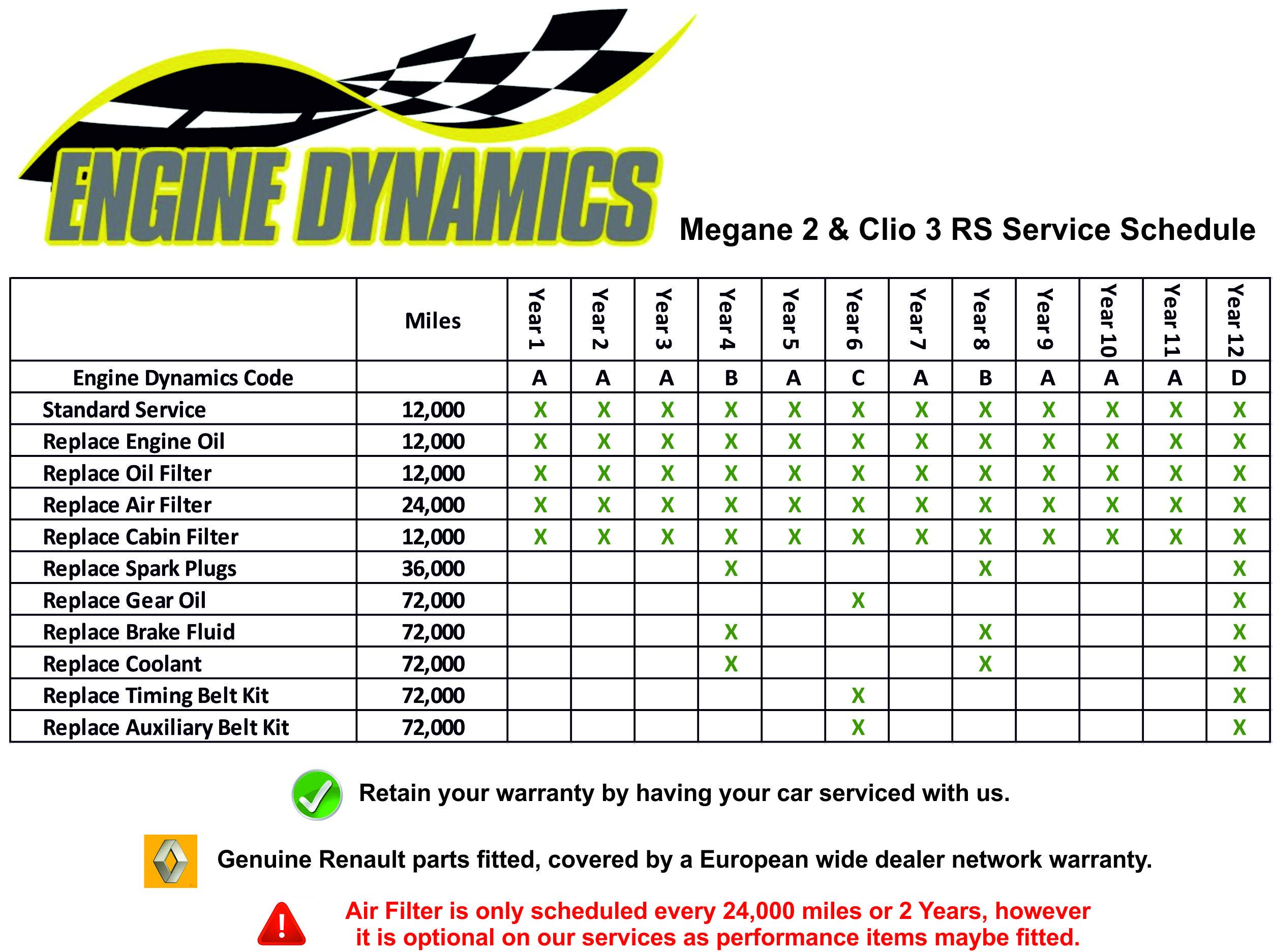 Servicing Timing Belts Vehicle Service Code B Renault Belt Engine Dynamics Codes